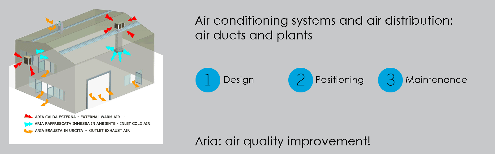 Air conditioning systems and air distribution